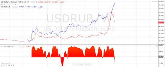 Воскресные картинки по рублю