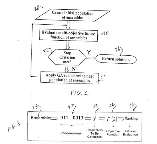 Генетические алгоритм 7 декабря 2012 года