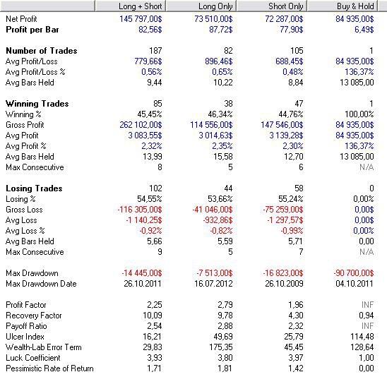 Продажа торговой системы