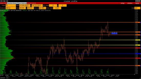Рынок 13.12-14.12