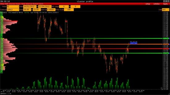 fRTS торговый план 10-04