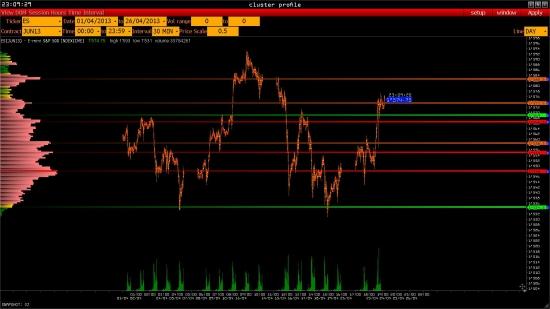 fRTS торговый план 24-04