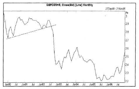 Как бы с евро не вышло как с фунтом в 90е