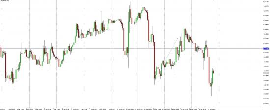 Futures GBP/USD достиг уровня 1.3756