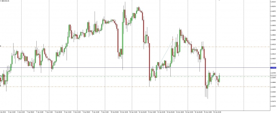Futures GBP/USD ожидается рост до уровня 1.6420