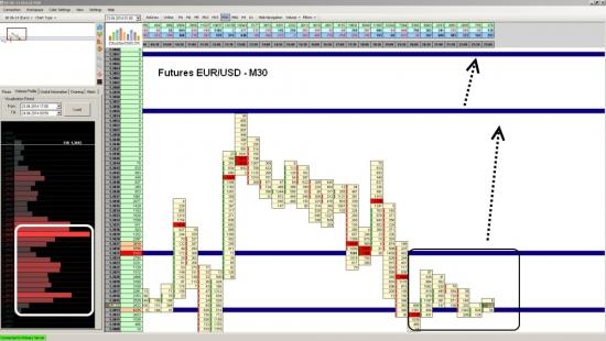 EUR/USD – можно ждать движение вверх от нескольких дней до нескольких недель.