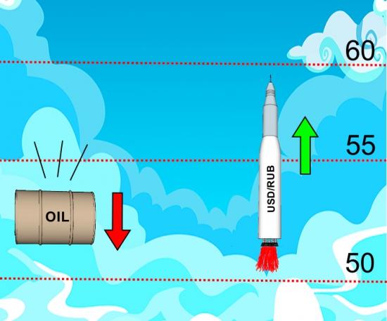 Все завязано на нефть. Часть вторая.