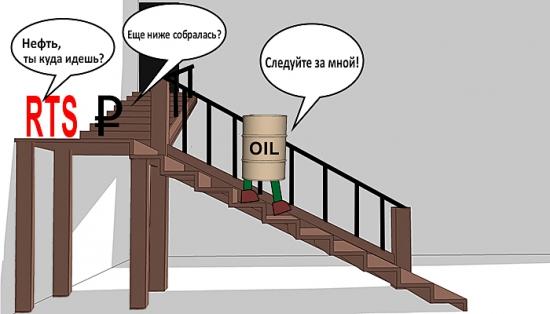Все завязано на нефть. Часть третья.