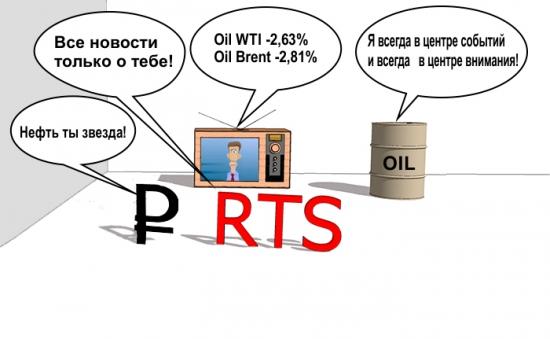 Нефть в центре внимания.