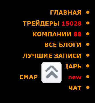 15028 трейдеров на Смарт-лабе.Кто ты 15000?:)