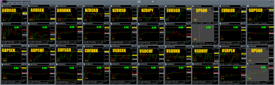 Отбор валютных пар на 26.08.2013 (тест)