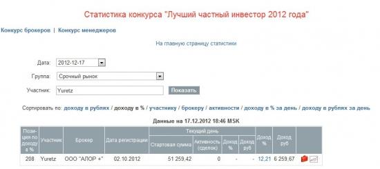 Открытие блога, итог ЛЧИ, первое вью по рынку, планы (многа букв и картинок)
