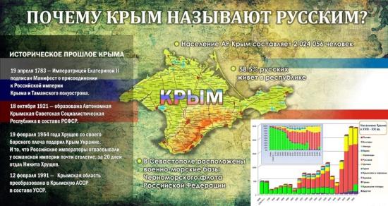 Почему Крым называют русским?