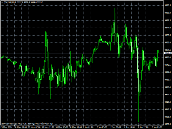 Падение рынка.. может быть первоисточник - не наш рынок?