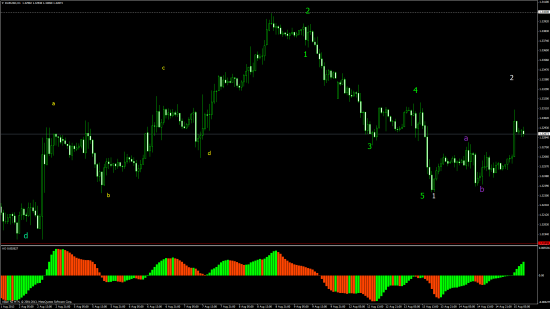 Евро смотрит вниз