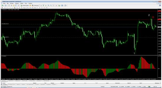 Евро-летим вниз?