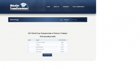 2013 World Cup Championship of Futures Trading®