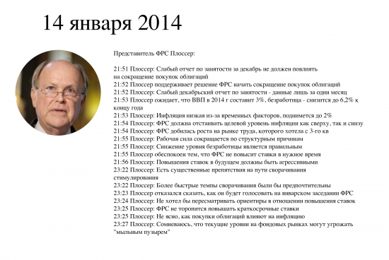 Представитель ФРС Плоссер