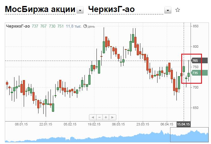 Видео онлайн сегодняшние новости украины смотреть онлайн