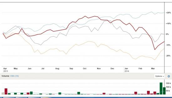 Украина и возвращение развивающихся рынков?