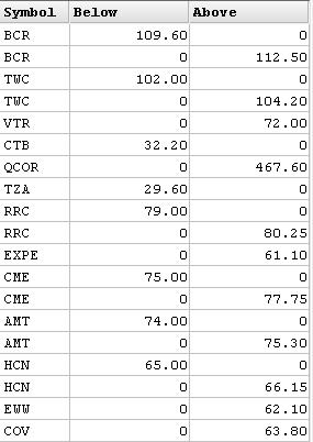 NYSE: Обзор акций 20.06.2013