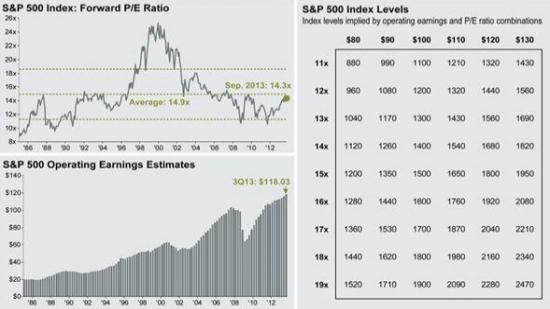 Короткая заметка о рынке
