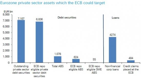 ЕЦБ в решимости... спасти банки от нового финансового кризиса, а не от дефляции в Еврозоне