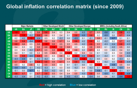 """Глобальная дефляция или """"утонем"""" ли мы в деньгах ЦБов"""