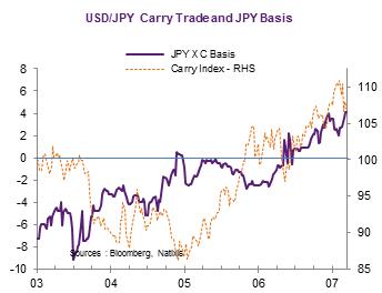 Перспективы доллара. Ответ на комментарий.