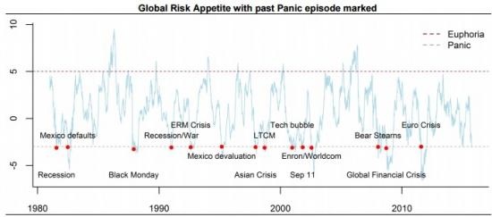 ФРС о чужом, а рынки о своем