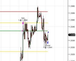 Евро + UPD