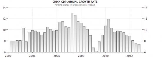 Китай уже не тот