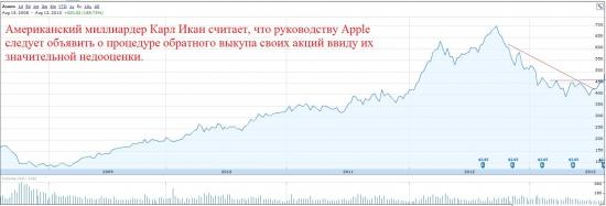 Скоро Яблочный Спас, вот интерес к яблокам и проснулся.