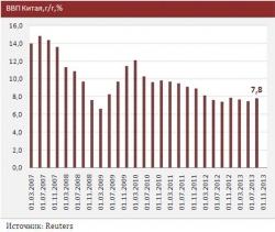 Обзор мировой экономики: Год колоссальных денежных стимулов принес спокойствие в деловой климат большинства стран