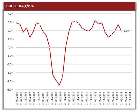 Обзор мировой экономики. Замедление экономики Китая может стать одним из самых интересных сюжетов года