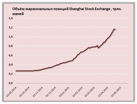 Год дракона: действия ЦБ и иррациональный оптимизм двигают китайский фондовый рынок вверх