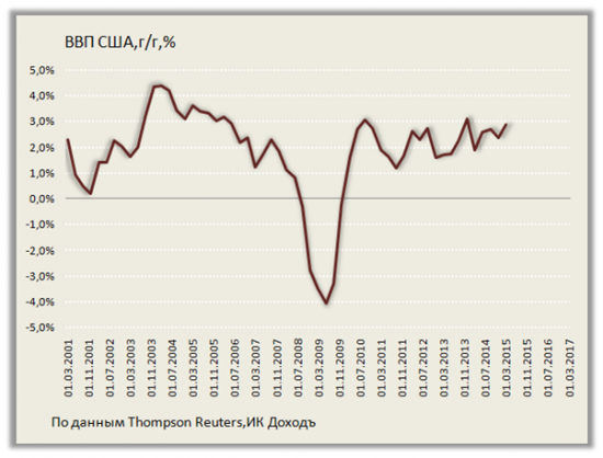 Денежная политика будущего: инфляции здесь не место