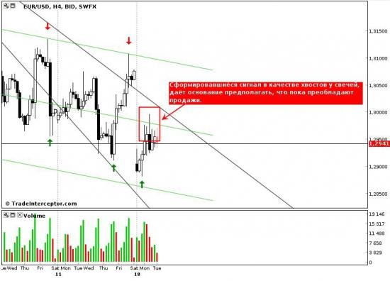 EUR/USD от 19.03.13