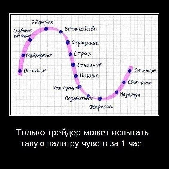 Психология / мышление / трейдера 69964e