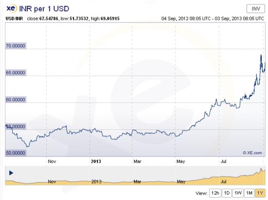 BRICS - накопленные противоречия тянут вниз валюты