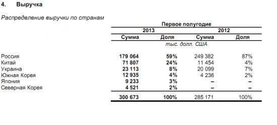 Об акциях, курсе рубля перед заседанием ФРС, а также возможностях шахты Распадская