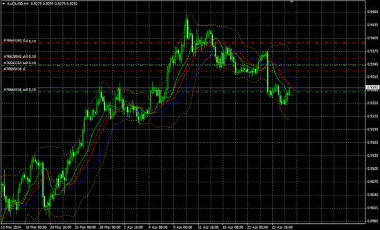 GBP/JPY AUD/USD