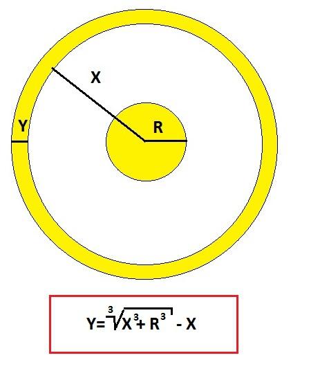 Альтернативный расчет стоимости опционов 2. Формула сферического опциона в вакууме