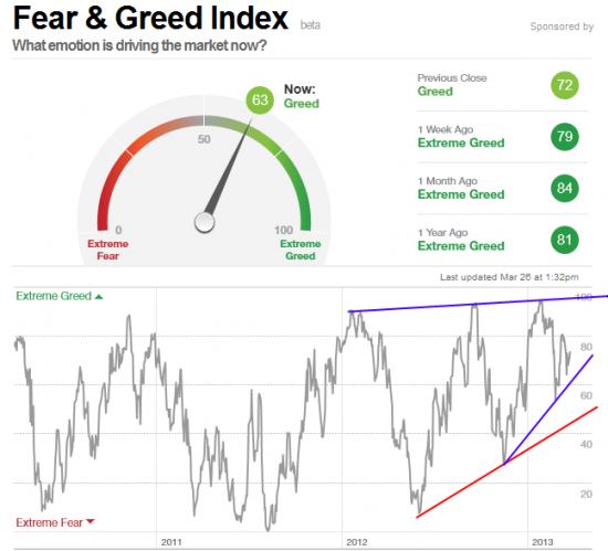 Индекс Страха.png