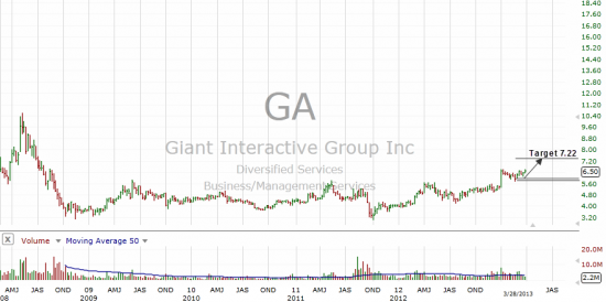 Giant Interactive Group, Inc. (GA)