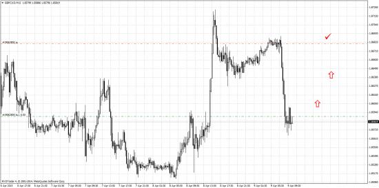 14.00  Решение по процентной ставке