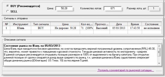 Торговый сигнал на покупку Юаня на 5 марта 2013 года в PIAdviser