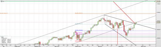 S&P 500 (E-mini) в помощь 1 цент от Алкоа и Китайская статистика
