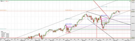 S&P 500 - Ямщик - Запрягай - часть 2-я