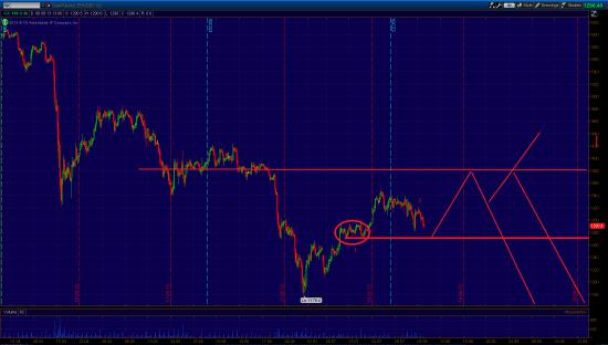 Взгляд с trade-desk: 06.08.13 Доллар и золото